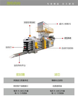 卧式智能化工业垃圾压缩打包机