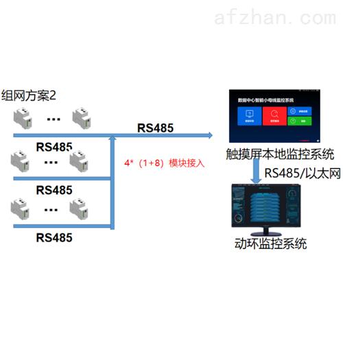 智能小母线管理系统软件 智能化管理