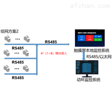 ACREL-AMB1000模块化采集母线数据监控装置