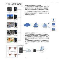 VOC在線監測儀器