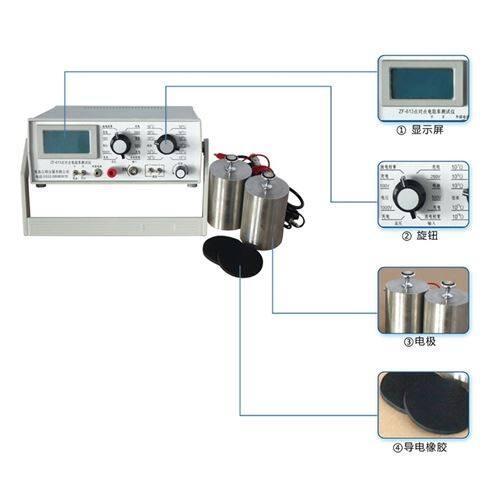 点对点电阻率测试仪电阻值