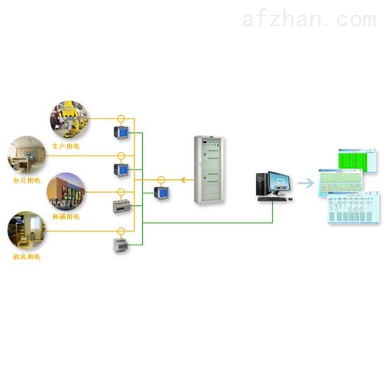 电能计量管理系统 找出高耗能点节约电能
