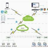 Acrel用能单位能耗在线监测系统