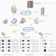 电力系统运维服务方案