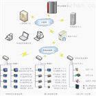 电力智能运维管理平台