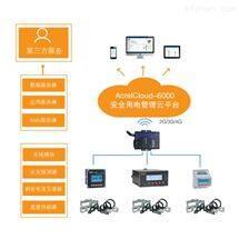 AcrelCloud6000物联网智慧用电平台 智慧消防监控管理