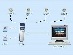 文博安防:这3个失误常出现在电子巡查系统设计中