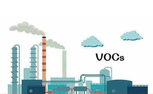VOC在线监测方法的对比