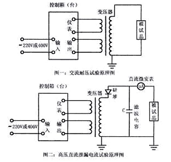 轻型交直流试验变压器