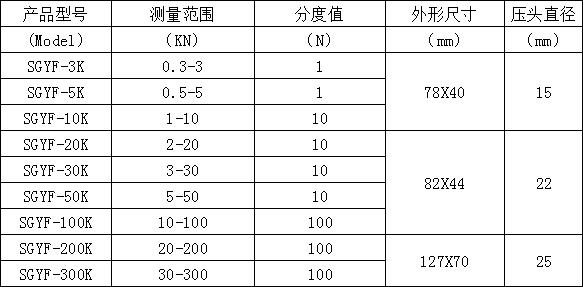 轮辐测力仪规格型号