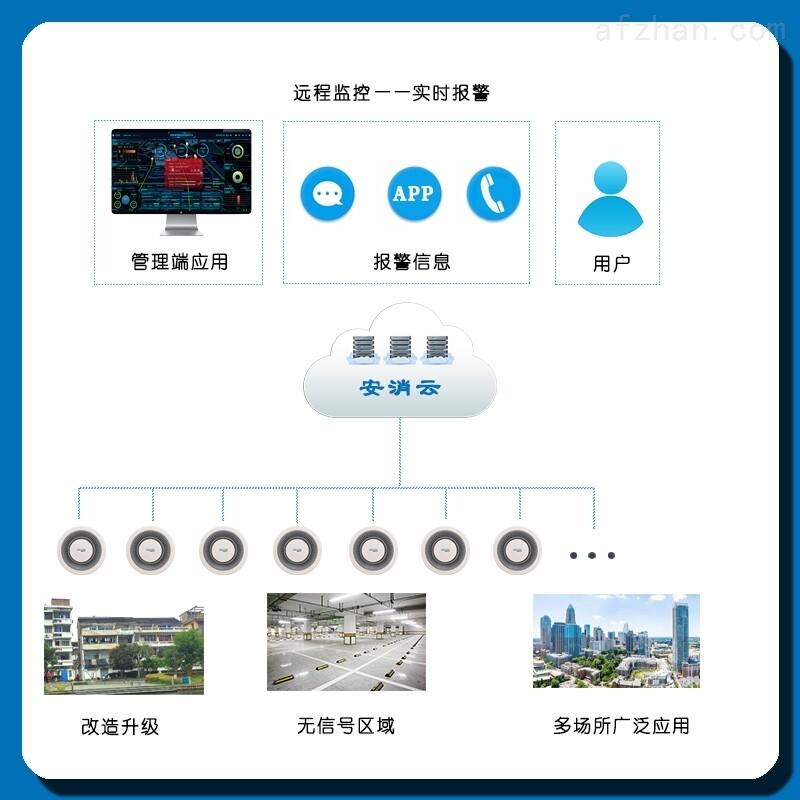 智慧消防远程监控系统