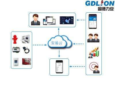 智慧消防NB-IoT监控设备批发代理