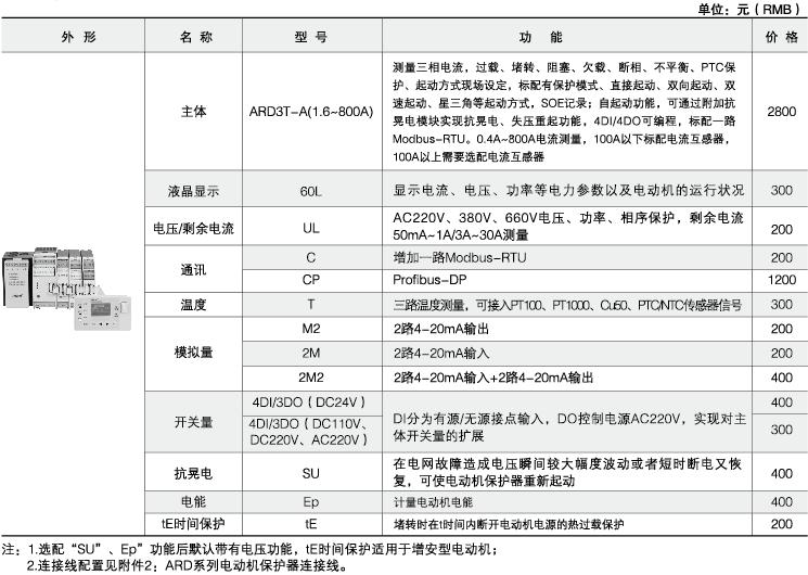 安科瑞ARD3系列智能电动机保护器示例图29