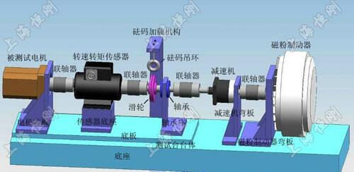,50N.m检测风扇电机动态扭力测试仪型号