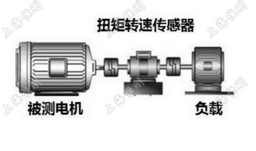 立轴钻机扭矩测试仪