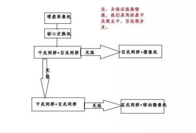 矿山组网.jpg