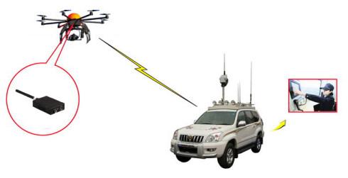 无人机图传工作过程.png