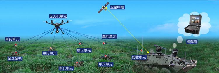 手持mesh无线传输设备多网融合搭配