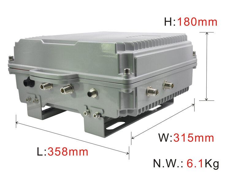 ST5801GB-G基站自组网设备外观图