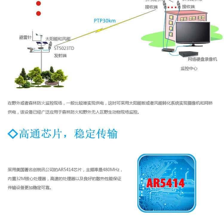 无线网桥系统
