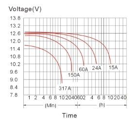 放电曲线2.jpg