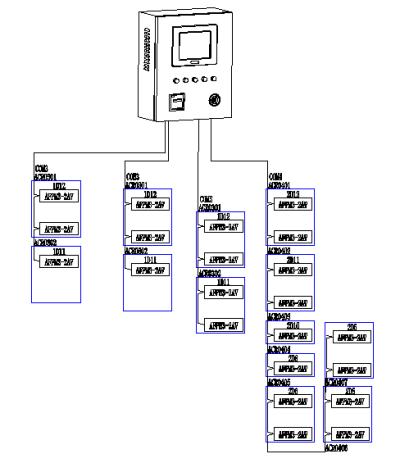 某特殊医学用途配方食品生产项目消防设备电源监控系统的应用